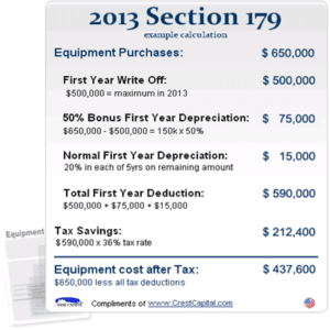 example-2013-section-179-calculation